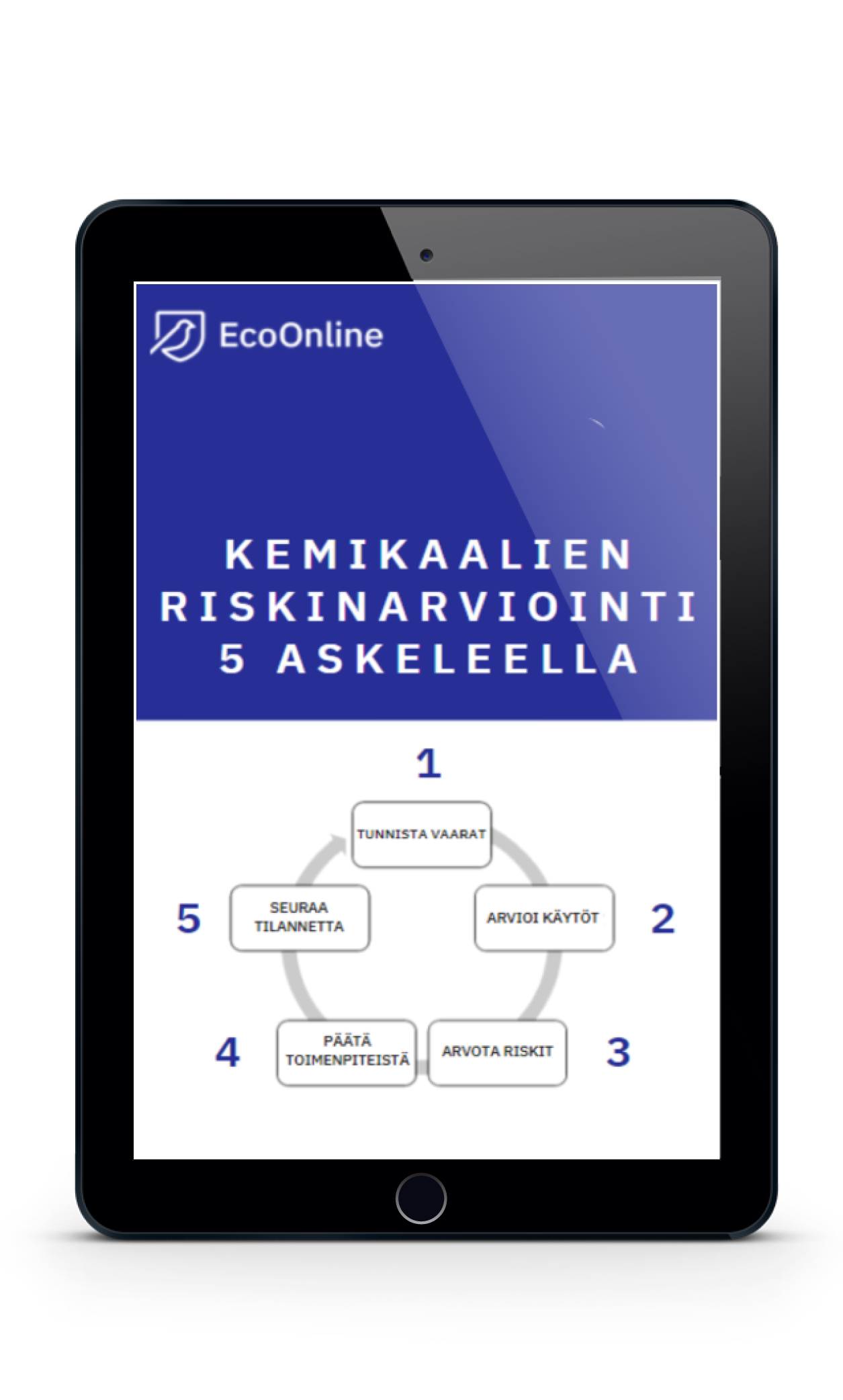 FI_Book Covers_Kemikaalien_riskinarviointi