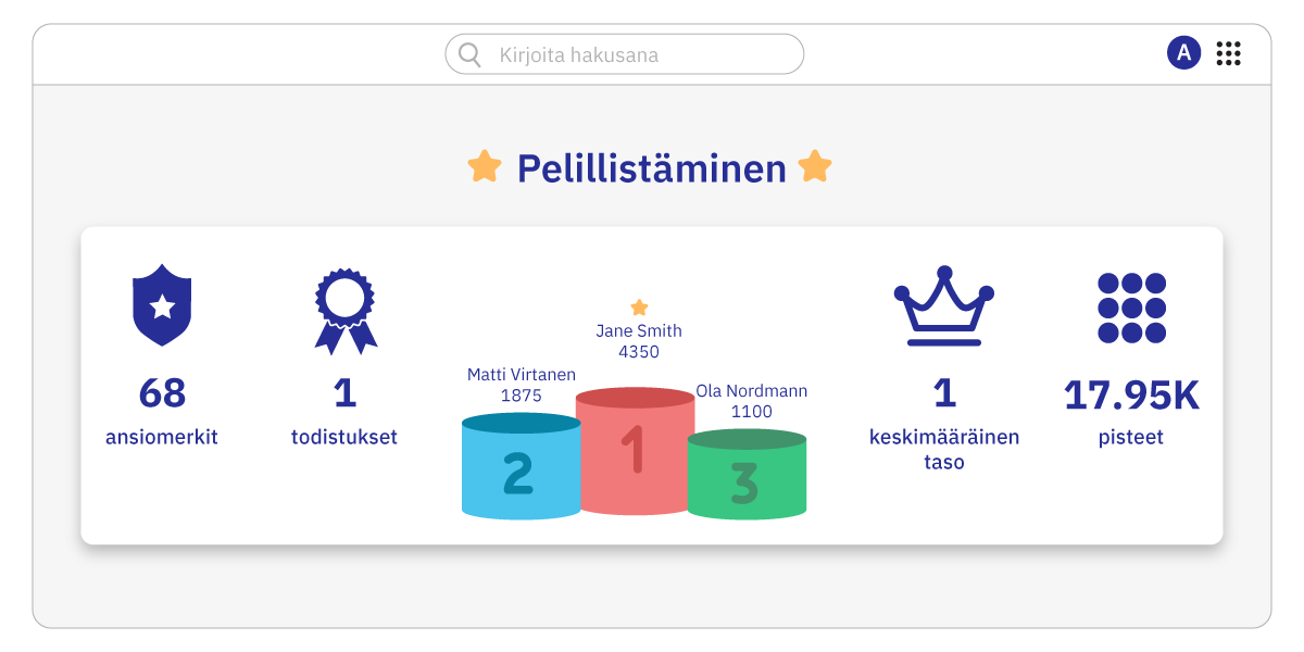 Learning Manager FIN - Gamification